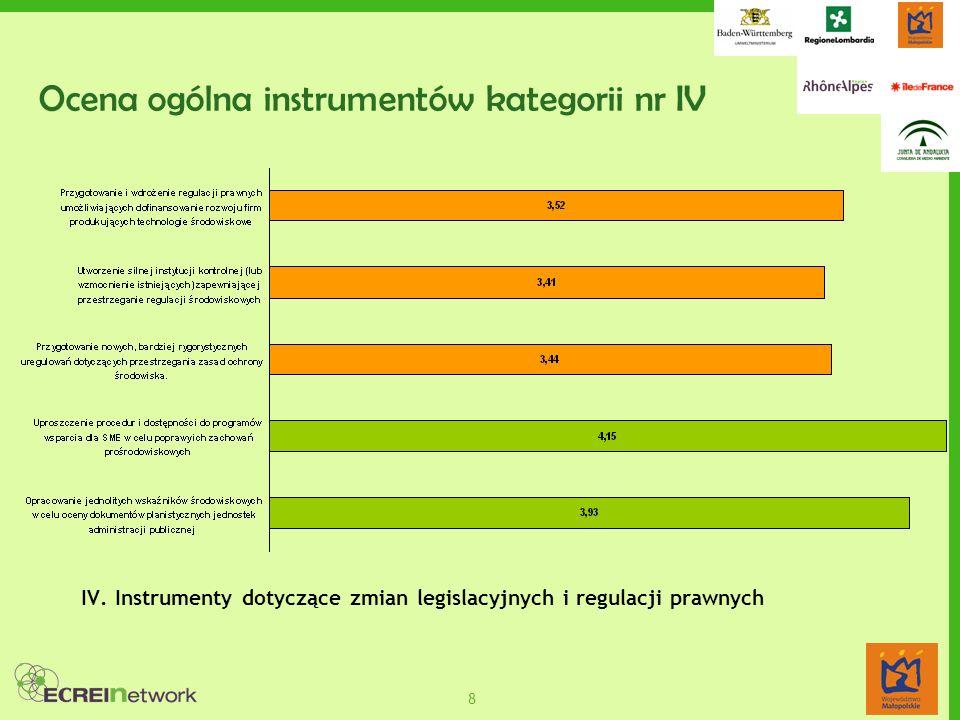 8 Ocena ogólna instrumentów kategorii nr IV IV. Instrumenty dotyczące zmian legislacyjnych i regulacji prawnych