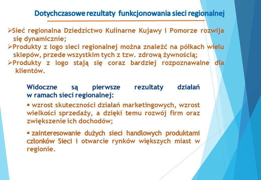  Sieć regionalna Dziedzictwo Kulinarne Kujawy i Pomorze rozwija się dynamicznie;  Produkty z logo sieci regionalnej można znaleźć na półkach wielu sklepów, przede wszystkim tych z tzw.
