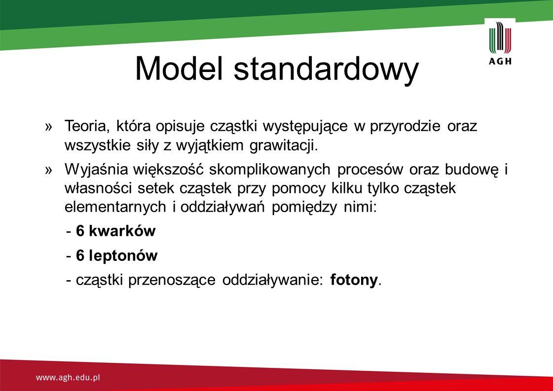 Model standardowy »Teoria, która opisuje cząstki występujące w przyrodzie oraz wszystkie siły z wyjątkiem grawitacji.