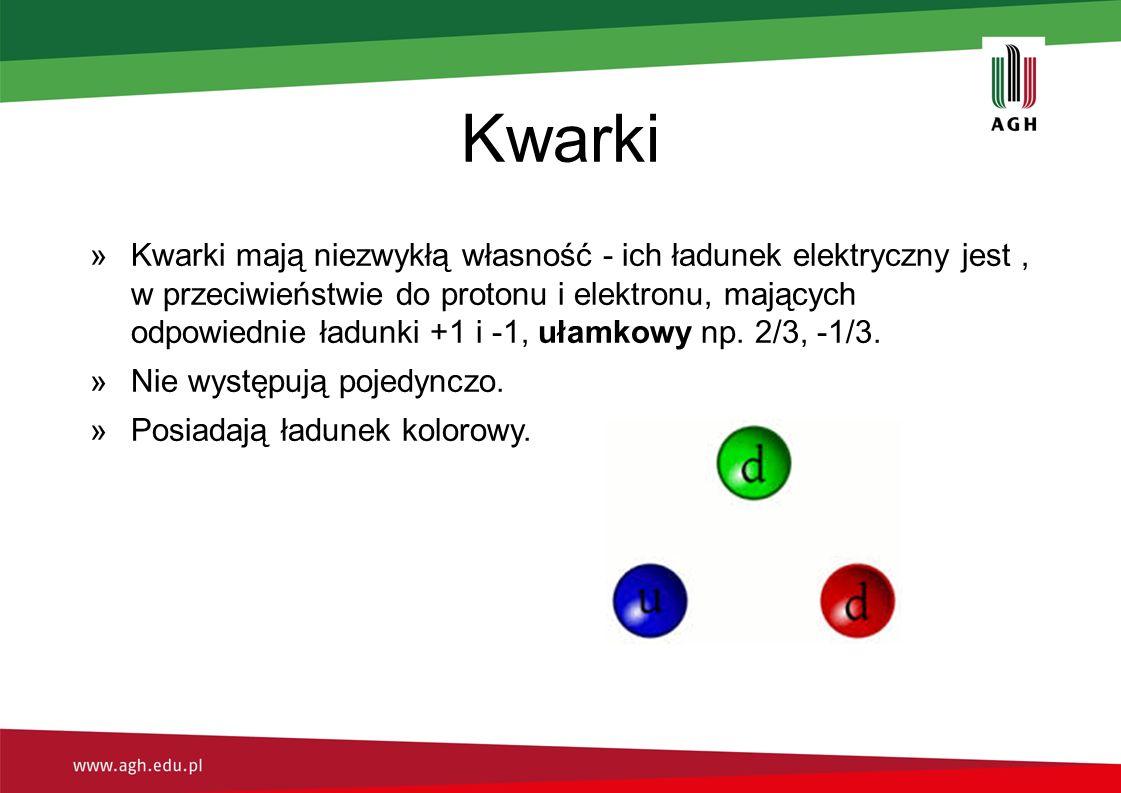 Kwarki »Kwarki mają niezwykłą własność - ich ładunek elektryczny jest, w przeciwieństwie do protonu i elektronu, mających odpowiednie ładunki +1 i -1, ułamkowy np.