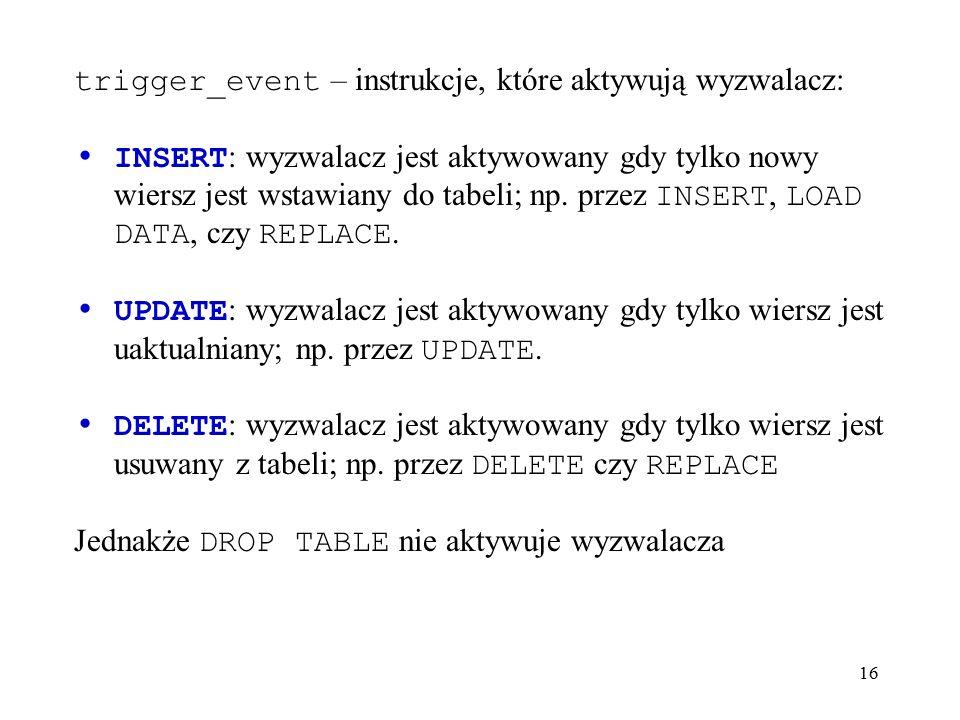 16 trigger_event – instrukcje, które aktywują wyzwalacz: INSERT : wyzwalacz jest aktywowany gdy tylko nowy wiersz jest wstawiany do tabeli; np. przez