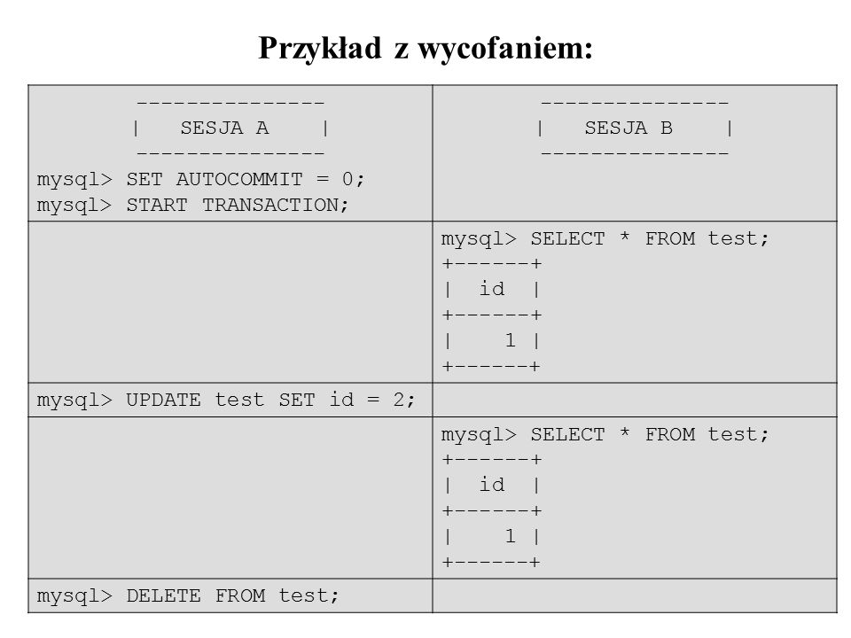 32 Przykład z wycofaniem: --------------- | SESJA A | --------------- mysql> SET AUTOCOMMIT = 0; mysql> START TRANSACTION; --------------- | SESJA B | --------------- mysql> SELECT * FROM test; +------+ | id | +------+ | 1 | +------+ mysql> UPDATE test SET id = 2; mysql> SELECT * FROM test; +------+ | id | +------+ | 1 | +------+ mysql> DELETE FROM test;