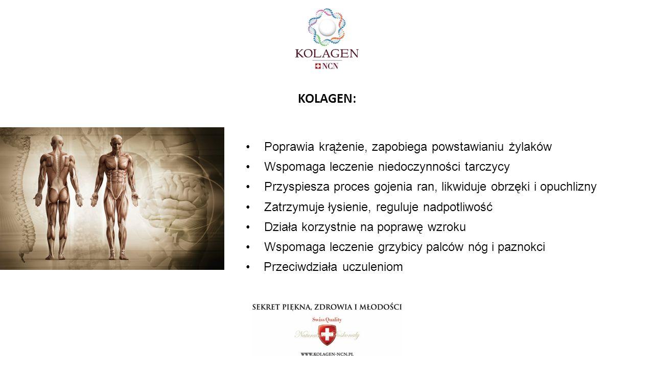 Poprawia krążenie, zapobiega powstawianiu żylaków Wspomaga leczenie niedoczynności tarczycy Przyspiesza proces gojenia ran, likwiduje obrzęki i opuchlizny Zatrzymuje łysienie, reguluje nadpotliwość Działa korzystnie na poprawę wzroku Wspomaga leczenie grzybicy palców nóg i paznokci KOLAGEN: Przeciwdziała uczuleniom