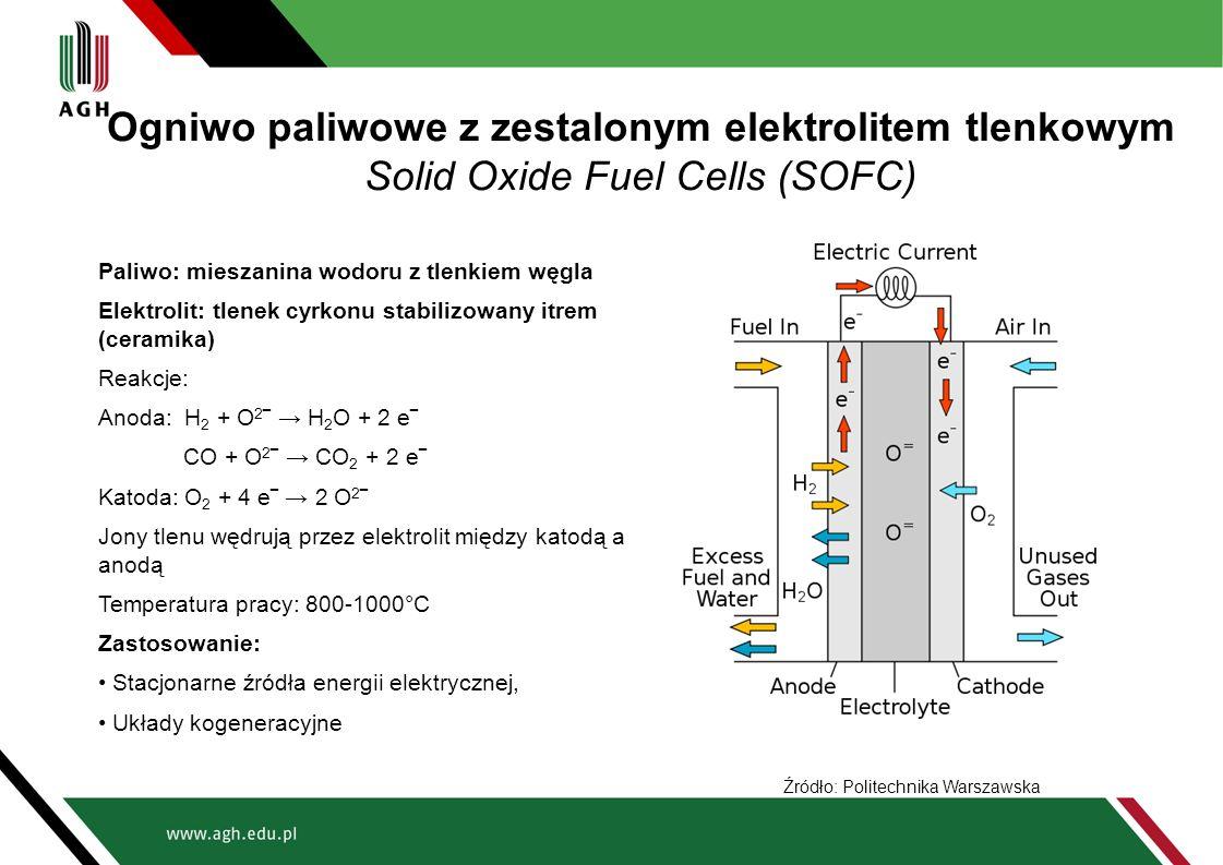 Ogniwo paliwowe z zestalonym elektrolitem tlenkowym Solid Oxide Fuel Cells (SOFC) Paliwo: mieszanina wodoru z tlenkiem węgla Elektrolit: tlenek cyrkon