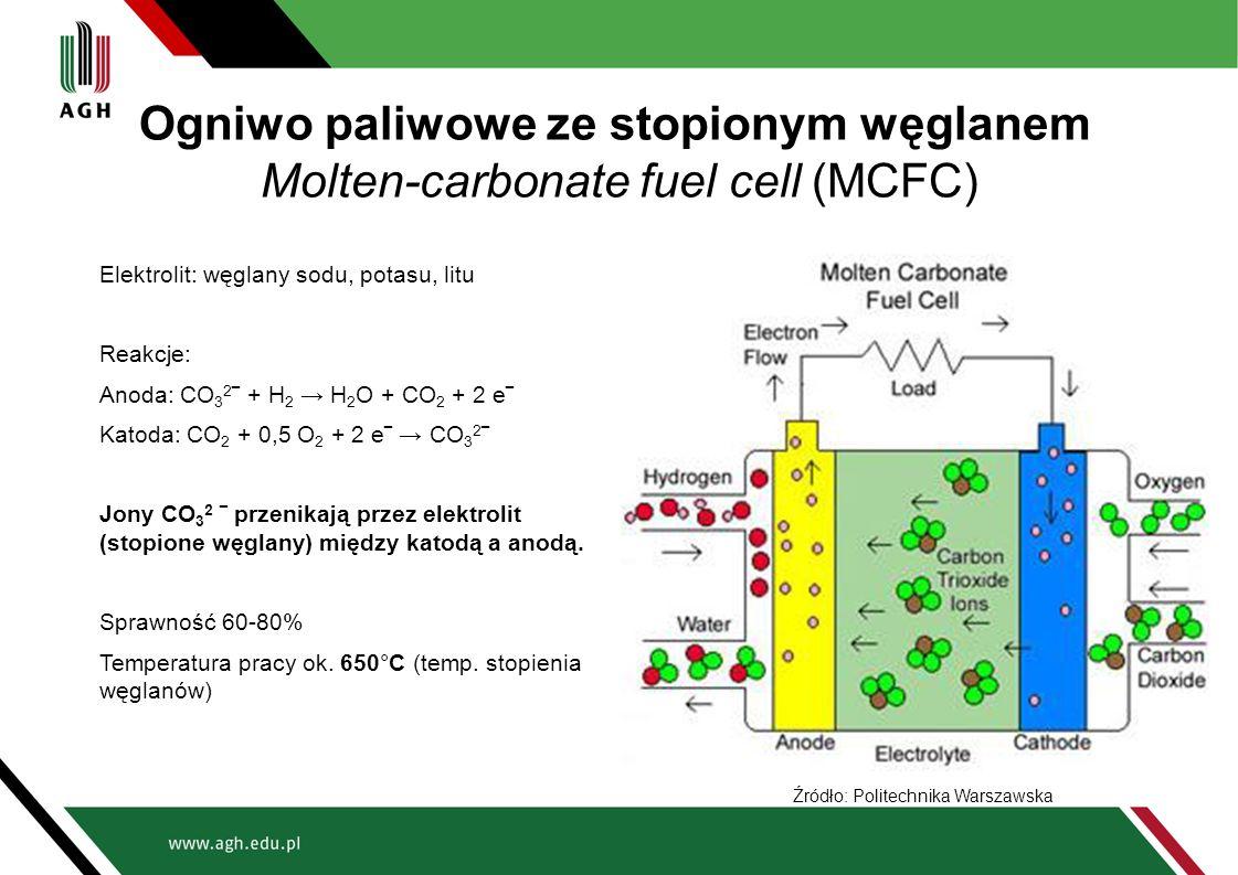Ogniwo paliwowe ze stopionym węglanem Molten-carbonate fuel cell (MCFC) Elektrolit: węglany sodu, potasu, litu Reakcje: Anoda: CO 3 2 ‾ + H 2 → H 2 O