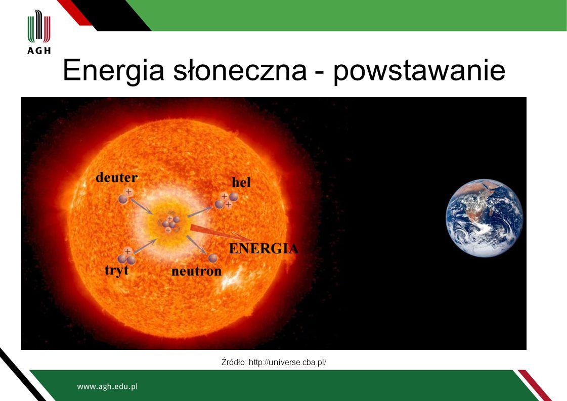 Reakcja syntezy termojądrowej we wnętrzu Słońca i innych gwiazd Źródło: http://www.energiajadrowa.pl/