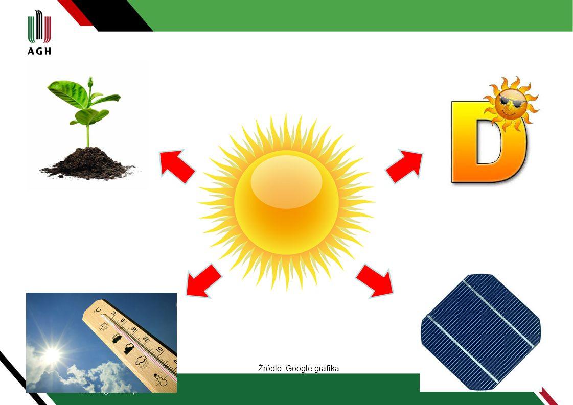 Ogniwo Alkaliczne Alkaline Fuel Cell (AFC) Elektrolit: roztwór KOH Reakcje: Anoda: H 2 + 2 OH‾ → 2 H 2 O + 2 e‾ Katoda: O 2 + 2 H 2 O + 4 e‾ → 4 OH‾ Przez elektrolit przepływa grupa OH Zakres temperatury pracy: 70-100 (150-200) °C Sprawność: 60% Zastosowanie: »Astronautyka (program Apollo) Źródło: Politechnika Warszawska