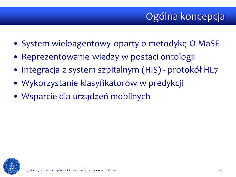 Istniejąca funkcjonalność Szkielet systemu Edycja danych pacjenta Powiadamianie o zmianie stanu pacjenta Integracja z HIS Podpowiadanie diagnozy oraz leczenia Systemy Informacyjne w Ochronie Zdrowia – 2009/20105