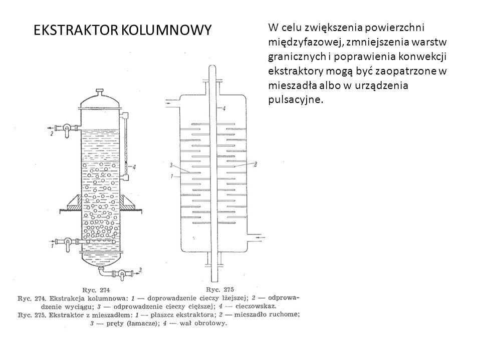 EKSTRAKTOR KOLUMNOWY W celu zwiększenia powierzchni międzyfazowej, zmniejszenia warstw granicznych i poprawienia konwekcji ekstraktory mogą być zaopatrzone w mieszadła albo w urządzenia pulsacyjne.