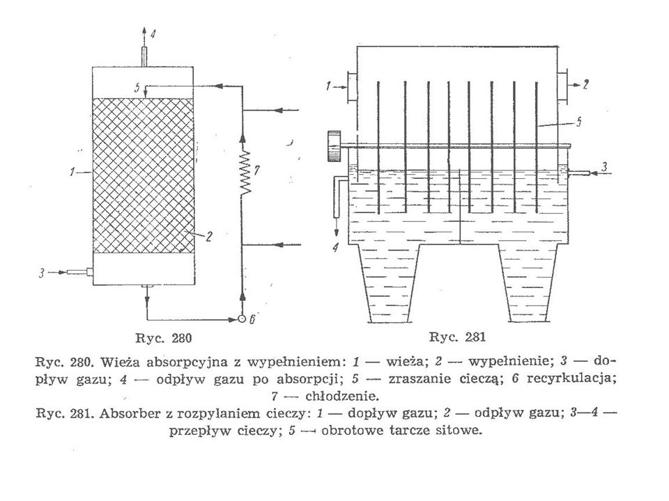 Bateria absorberów