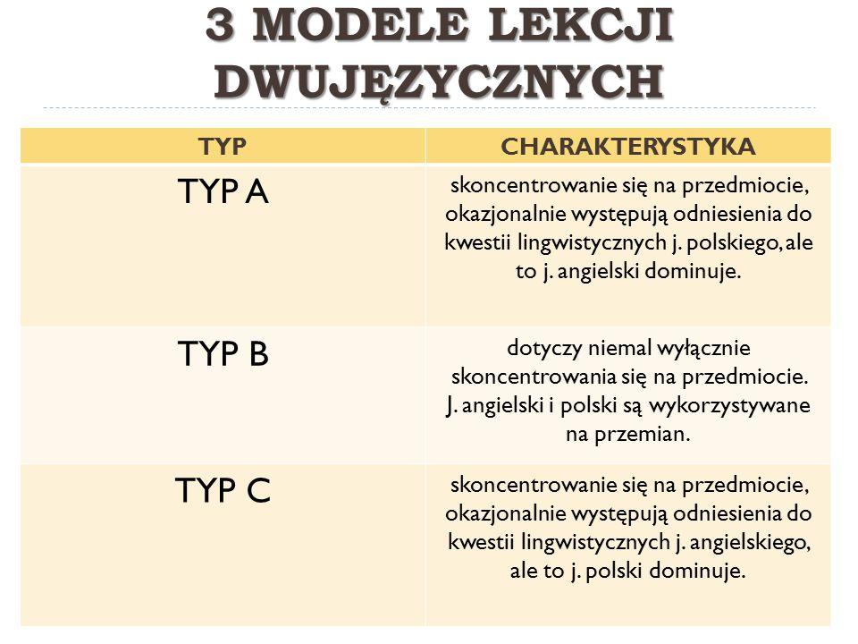 3 MODELE LEKCJI DWUJĘZYCZNYCH TYPCHARAKTERYSTYKA TYP A skoncentrowanie się na przedmiocie, okazjonalnie występują odniesienia do kwestii lingwistycznych j.