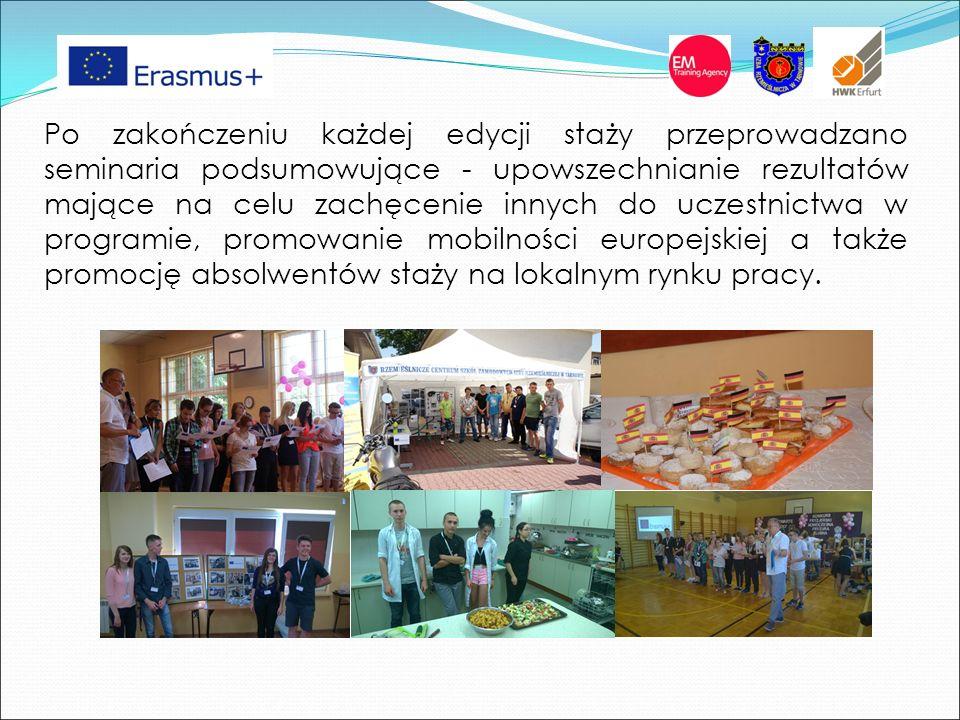 Po zakończeniu każdej edycji staży przeprowadzano seminaria podsumowujące - upowszechnianie rezultatów mające na celu zachęcenie innych do uczestnictwa w programie, promowanie mobilności europejskiej a także promocję absolwentów staży na lokalnym rynku pracy.