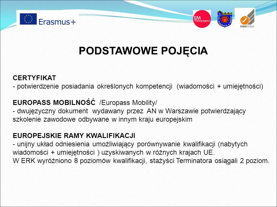 PODSTAWOWE POJĘCIA CERTYFIKAT - potwierdzenie posiadania określonych kompetencji (wiadomości + umiejętności) EUROPASS MOBILNOŚĆ /Europass Mobility/ - dwujęzyczny dokument wydawany przez AN w Warszawie potwierdzający szkolenie zawodowe odbywane w innym kraju europejskim EUROPEJSKIE RAMY KWALIFIKACJI - unijny układ odniesienia umożliwiający porównywanie kwalifikacji (nabytych wiadomości + umiejętności ) uzyskiwanych w różnych krajach UE.