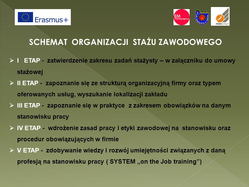 """SCHEMAT ORGANIZACJI STAŻU ZAWODOWEGO  I ETAP - zatwierdzenie zakresu zadań stażysty – w załączniku do umowy stażowej  II ETAP - zapoznanie się ze strukturą organizacyjną firmy oraz typem oferowanych usług, wyszukanie lokalizacji zakładu  III ETAP - zapoznanie się w praktyce z zakresem obowiązków na danym stanowisku pracy  IV ETAP - wdrożenie zasad pracy i etyki zawodowej na stanowisku oraz procedur obowiązujących w firmie  V ETAP - zdobywanie wiedzy i rozwój umiejętności związanych z daną profesją na stanowisku pracy ( SYSTEM """"on the Job training )"""