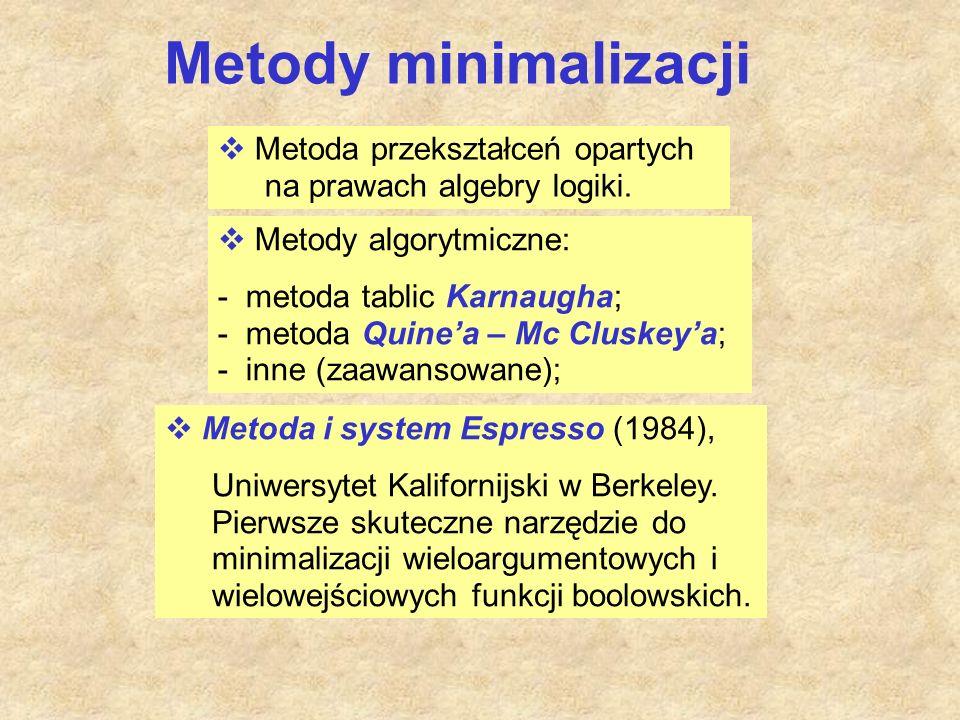 Metody minimalizacji  Metoda przekształceń opartych na prawach algebry logiki.