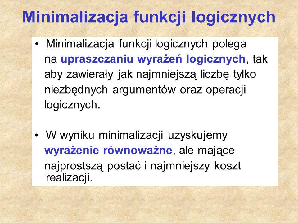 Minimalizacja funkcji logicznych Minimalizacja funkcji logicznych polega na upraszczaniu wyrażeń logicznych, tak aby zawierały jak najmniejszą liczbę tylko niezbędnych argumentów oraz operacji logicznych.