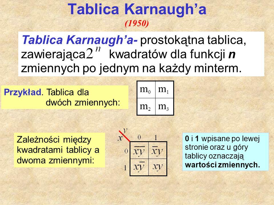 Tablica Karnaugh'a (1950) Tablica Karnaugh'a- prostokątna tablica, zawierająca kwadratów dla funkcji n zmiennych po jednym na każdy minterm.