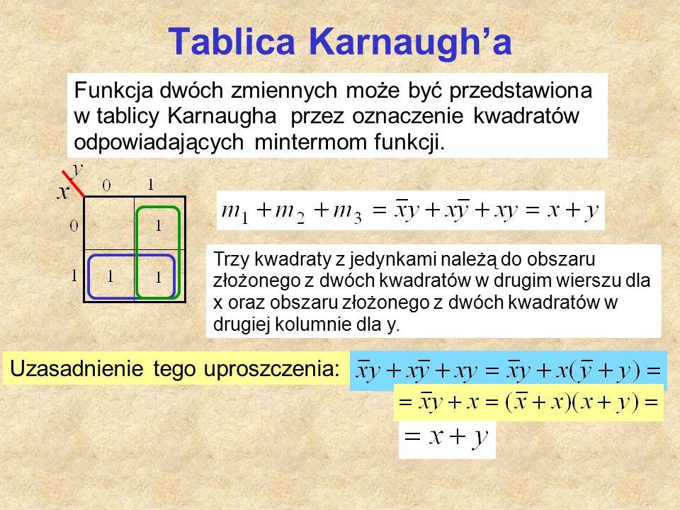 Tablica Karnaugh'a Funkcja dwóch zmiennych może być przedstawiona w tablicy Karnaugha przez oznaczenie kwadratów odpowiadających mintermom funkcji.