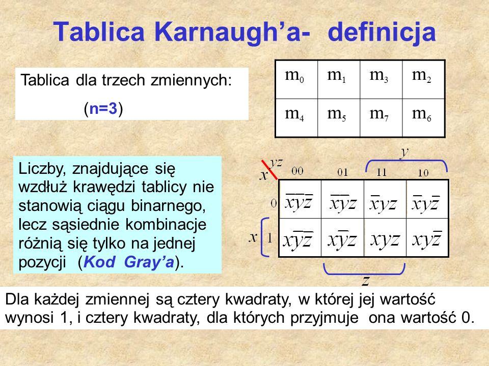 Tablica Karnaugh'a- definicja Tablica dla trzech zmiennych: (n=3) m 0 m 1 m 3 m 2 m 4 m 5 m 7 m 6 Liczby, znajdujące się wzdłuż krawędzi tablicy nie stanowią ciągu binarnego, lecz sąsiednie kombinacje różnią się tylko na jednej pozycji (Kod Gray'a).