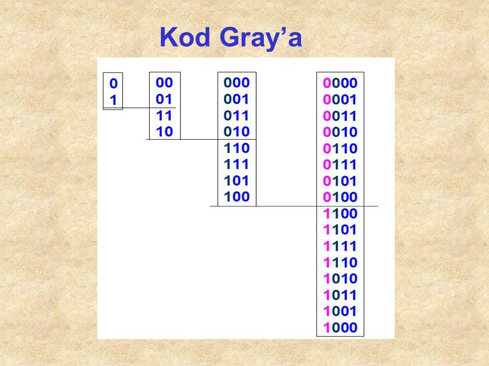 Kod Gray'a