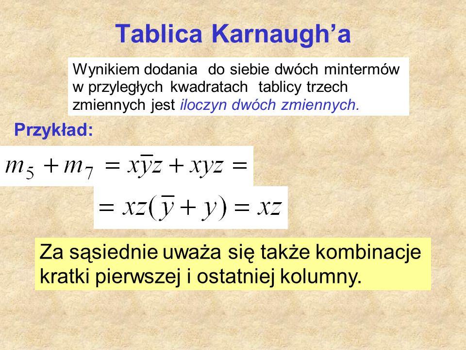 Tablica Karnaugh'a Za sąsiednie uważa się także kombinacje kratki pierwszej i ostatniej kolumny.