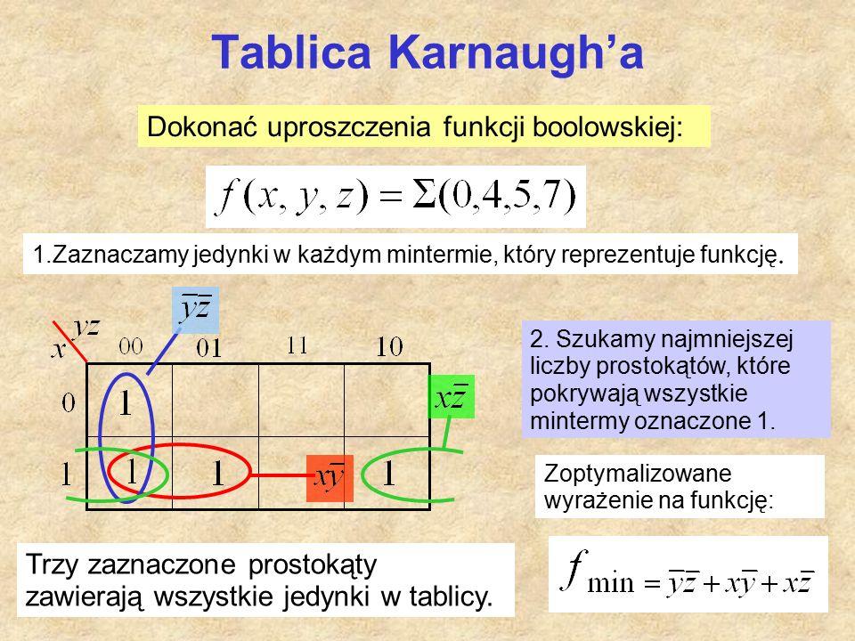 Tablica Karnaugh'a Dokonać uproszczenia funkcji boolowskiej: 1.Zaznaczamy jedynki w każdym mintermie, który reprezentuje funkcję.