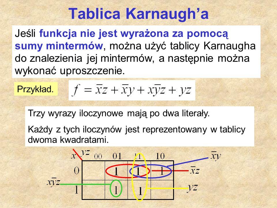 Tablica Karnaugh'a Jeśli funkcja nie jest wyrażona za pomocą sumy mintermów, można użyć tablicy Karnaugha do znalezienia jej mintermów, a następnie można wykonać uproszczenie.