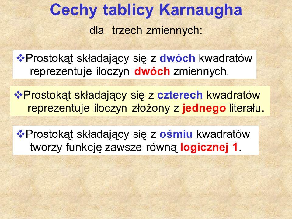 Cechy tablicy Karnaugha dla trzech zmiennych:  Prostokąt składający się z dwóch kwadratów reprezentuje iloczyn dwóch zmiennych.