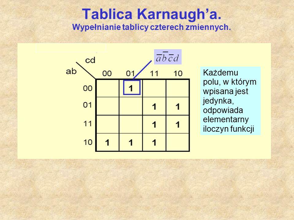 Tablica Karnaugh'a. Wypełnianie tablicy czterech zmiennych.