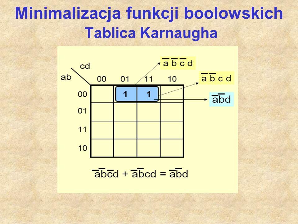 Minimalizacja funkcji boolowskich Tablica Karnaugha
