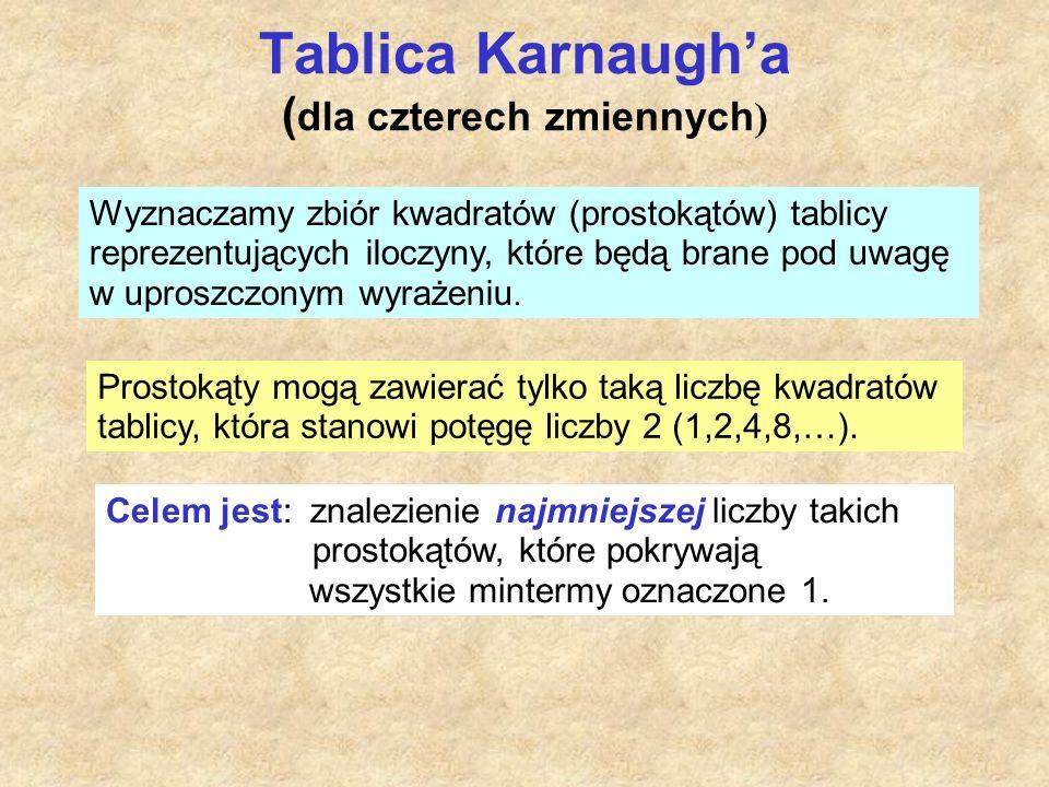 Tablica Karnaugh'a ( dla czterech zmiennych ) Wyznaczamy zbiór kwadratów (prostokątów) tablicy reprezentujących iloczyny, które będą brane pod uwagę w uproszczonym wyrażeniu.