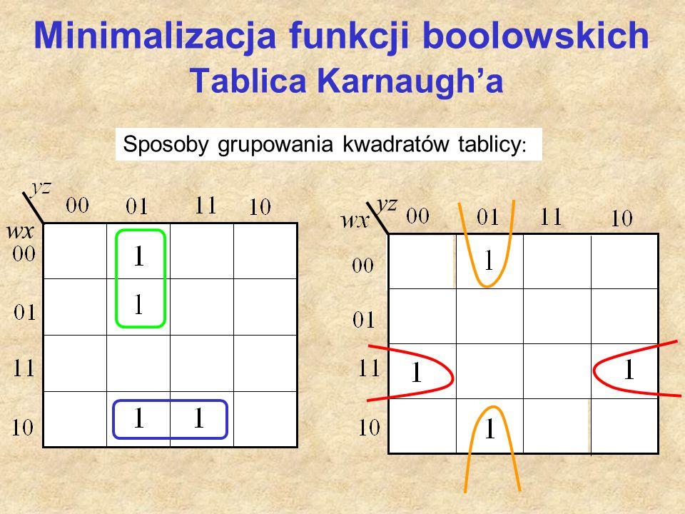 Minimalizacja funkcji boolowskich Tablica Karnaugh'a Sposoby grupowania kwadratów tablicy : wx yz