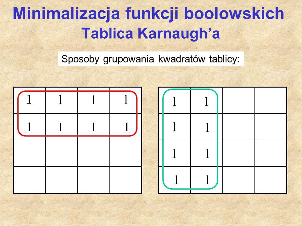 Minimalizacja funkcji boolowskich Tablica Karnaugh'a Sposoby grupowania kwadratów tablicy: