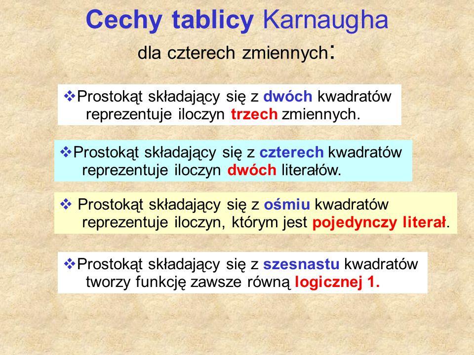 Cechy tablicy Karnaugha dla czterech zmiennych :  Prostokąt składający się z dwóch kwadratów reprezentuje iloczyn trzech zmiennych.