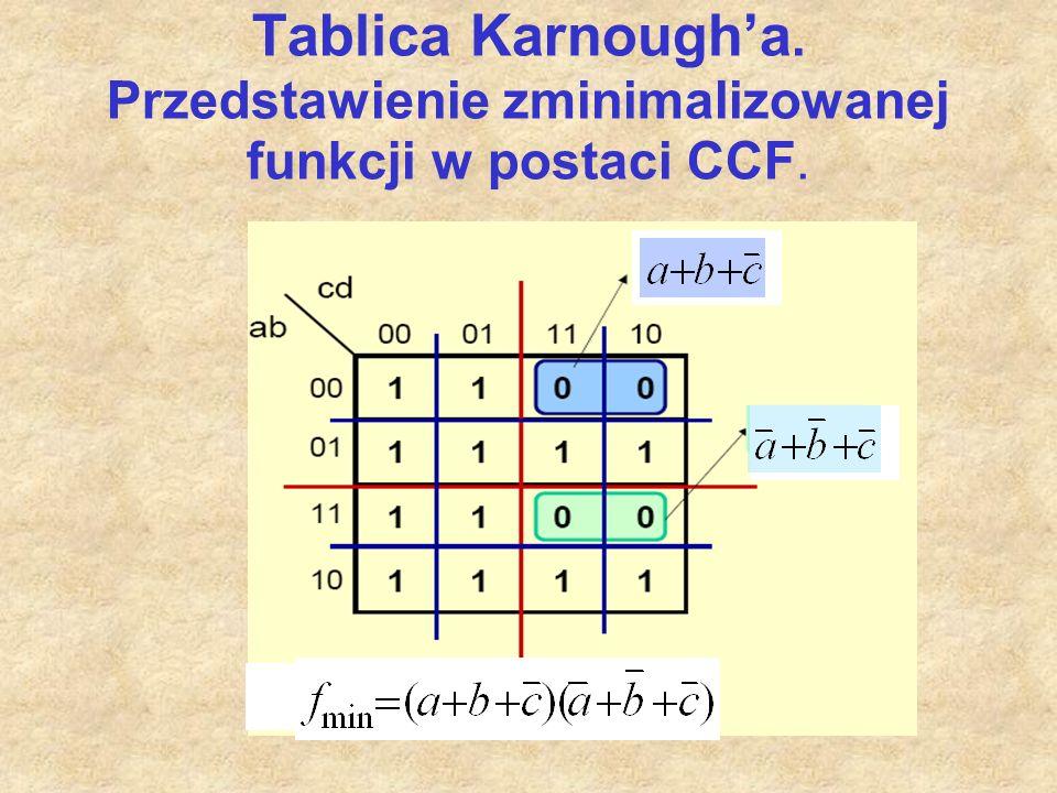 Tablica Karnough'a. Przedstawienie zminimalizowanej funkcji w postaci CCF.