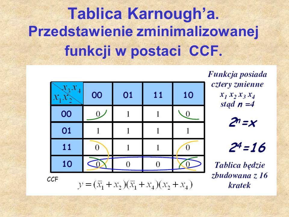 Implikant funkcji boolowskiej Wyraz iloczynowy jest implikantem funkcji, jeżeli wartość funkcji dla wszystkich mintermów tego wyrazu wynosi 1.