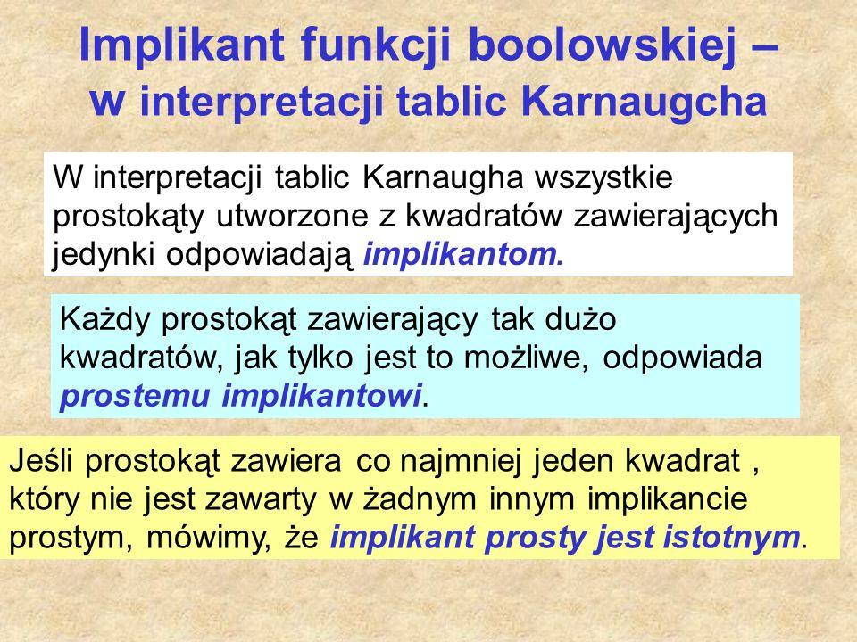 Implikant funkcji boolowskiej – w interpretacji tablic Karnaugcha W interpretacji tablic Karnaugha wszystkie prostokąty utworzone z kwadratów zawierających jedynki odpowiadają implikantom.