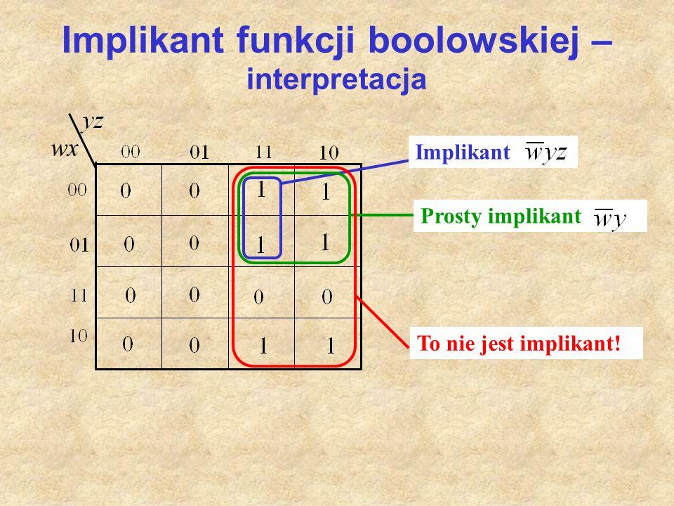 Implikant funkcji boolowskiej – interpretacja Implikant Prosty implikant To nie jest implikant! wx