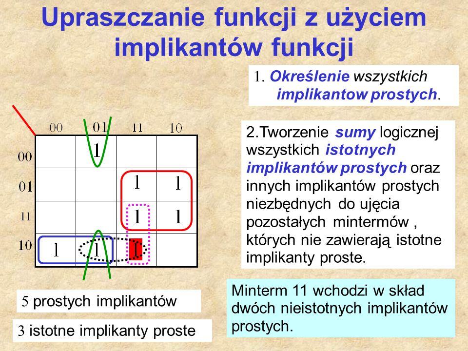 Upraszczanie funkcji z użyciem implikantów funkcji 1.