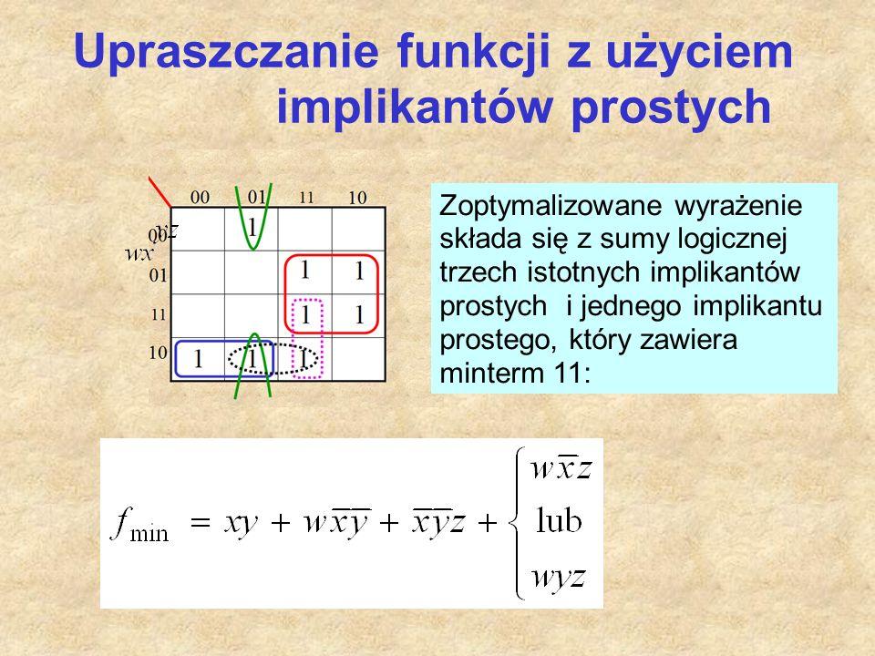 Zoptymalizowane wyrażenie składa się z sumy logicznej trzech istotnych implikantów prostych i jednego implikantu prostego, który zawiera minterm 11: Upraszczanie funkcji z użyciem implikantów prostych