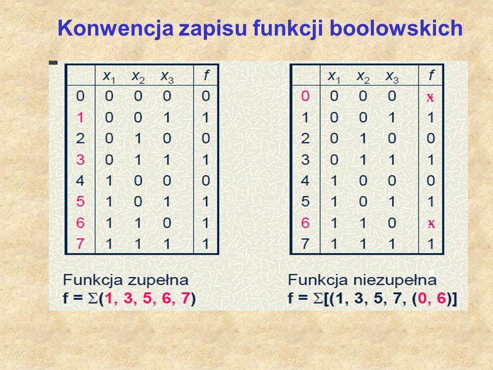 Konwencja zapisu funkcji boolowskich x x