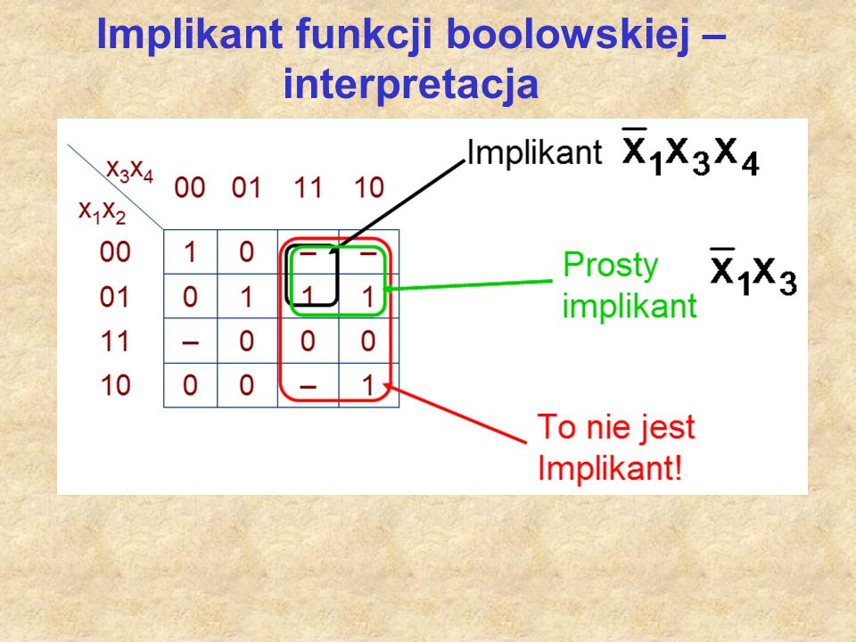 Implikant funkcji boolowskiej – interpretacja