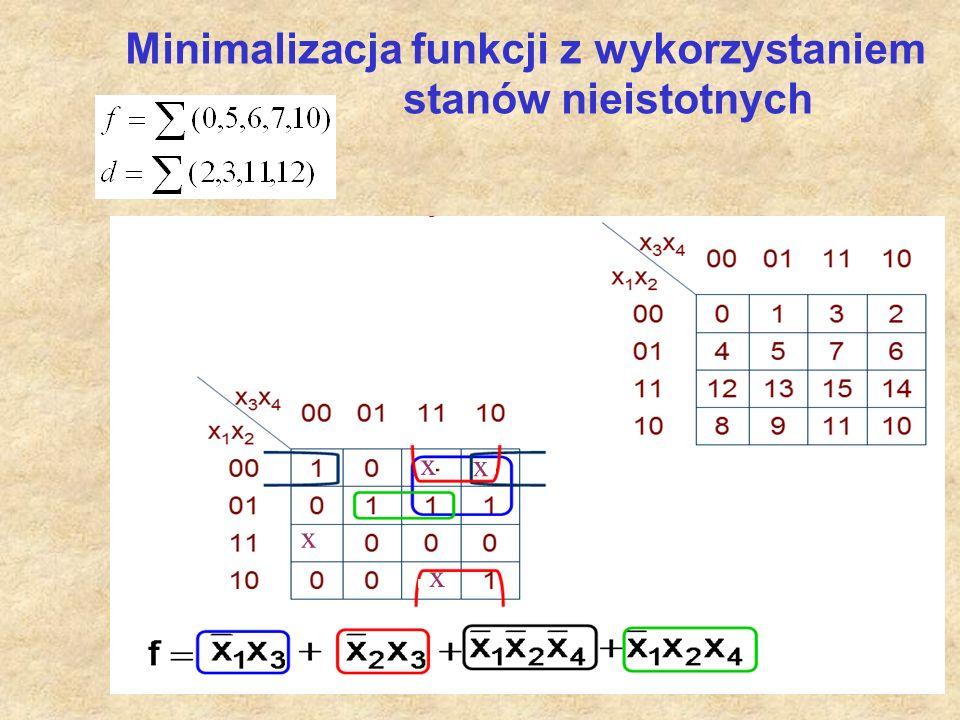 Minimalizacja funkcji z wykorzystaniem stanów nieistotnych x x x x