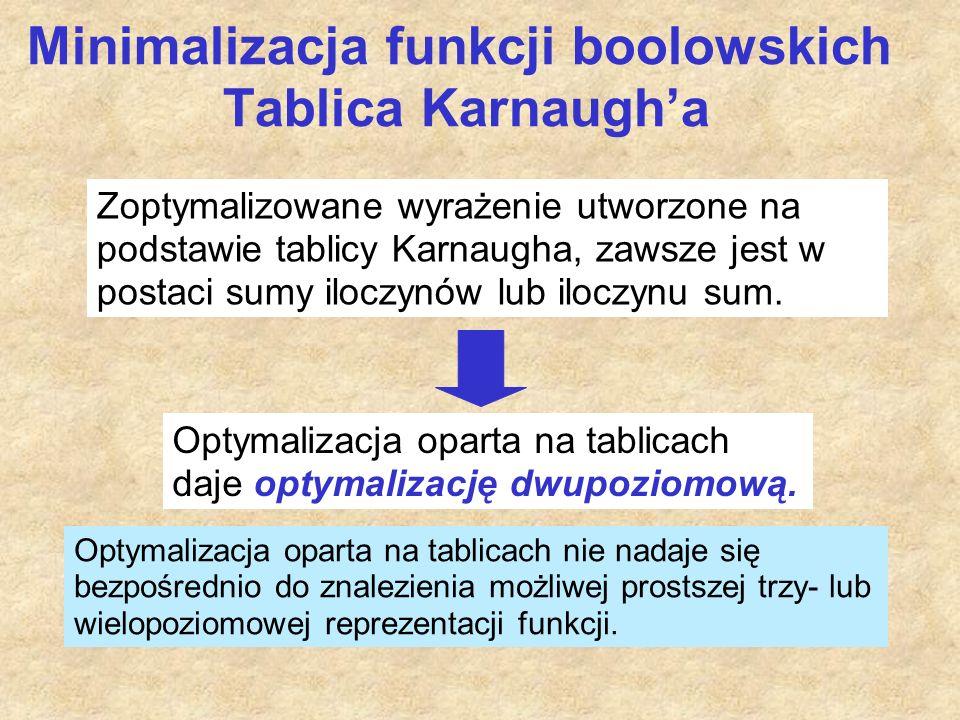 Minimalizacja funkcji boolowskich Tablica Karnaugh'a Zoptymalizowane wyrażenie utworzone na podstawie tablicy Karnaugha, zawsze jest w postaci sumy iloczynów lub iloczynu sum.