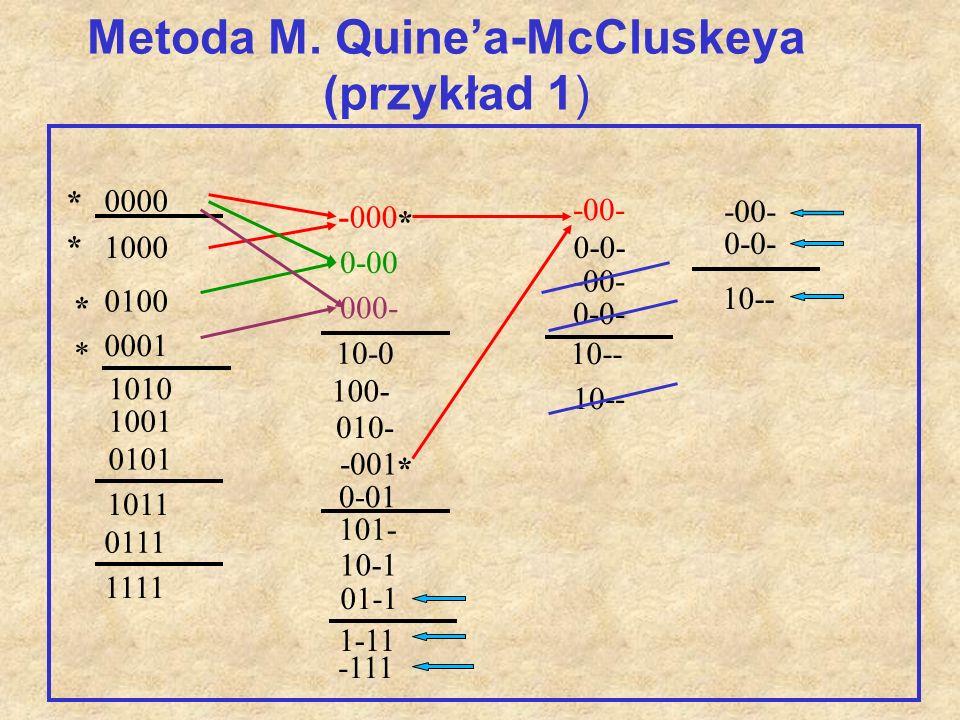 0000 1000 0100 0001 1010 1001 0101 1011 0111 1111 -000 0-00 000- 10-0 100- 010- 0-01 101- 10-1 01-1 1-11 -111 -00- 0-0- -00- 0-0- 10-- Metoda M.