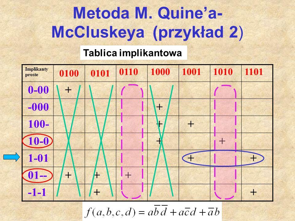 Metoda M.