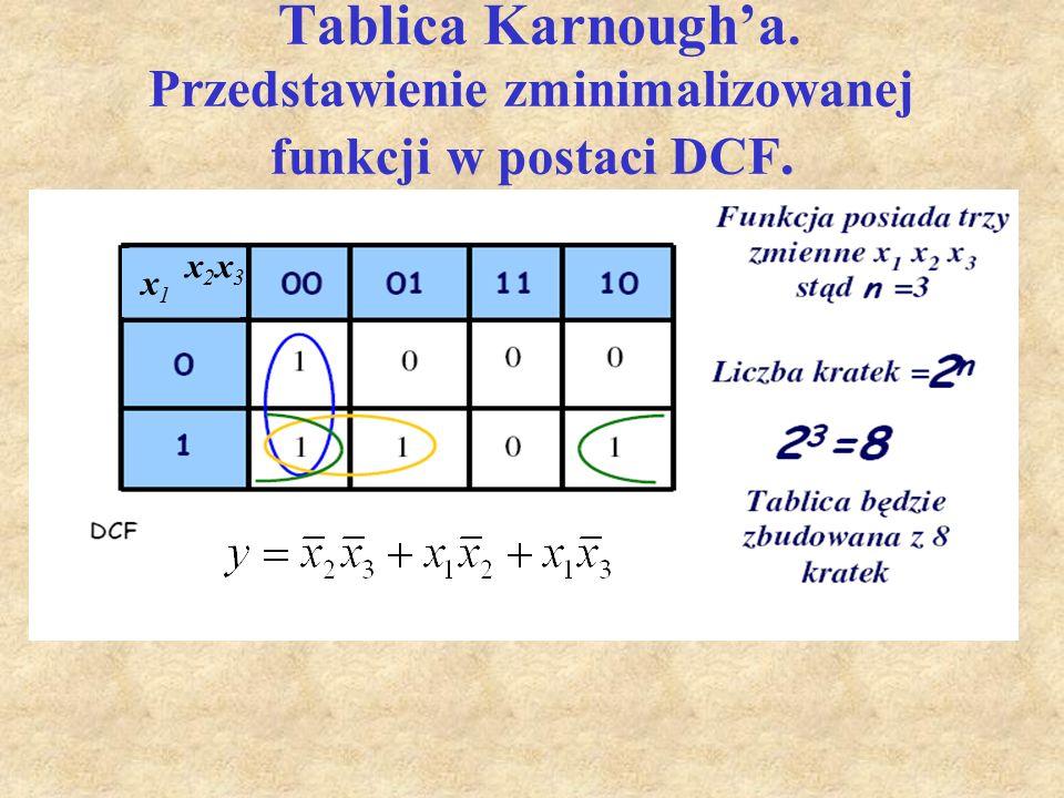 Tablica Karnough'a. Przedstawienie zminimalizowanej funkcji w postaci DCF. x1x1 x2x3x2x3