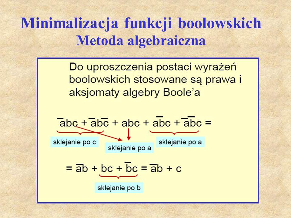 Minimalizacja funkcji boolowskich Metoda algebraiczna