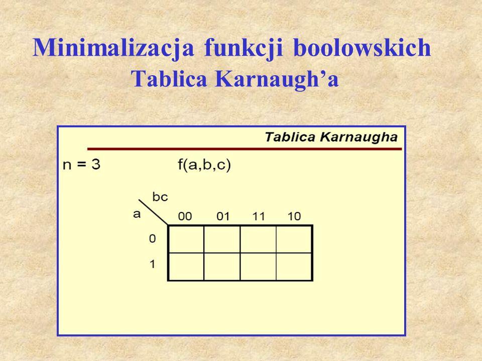 Minimalizacja funkcji boolowskich Tablica Karnaugh'a