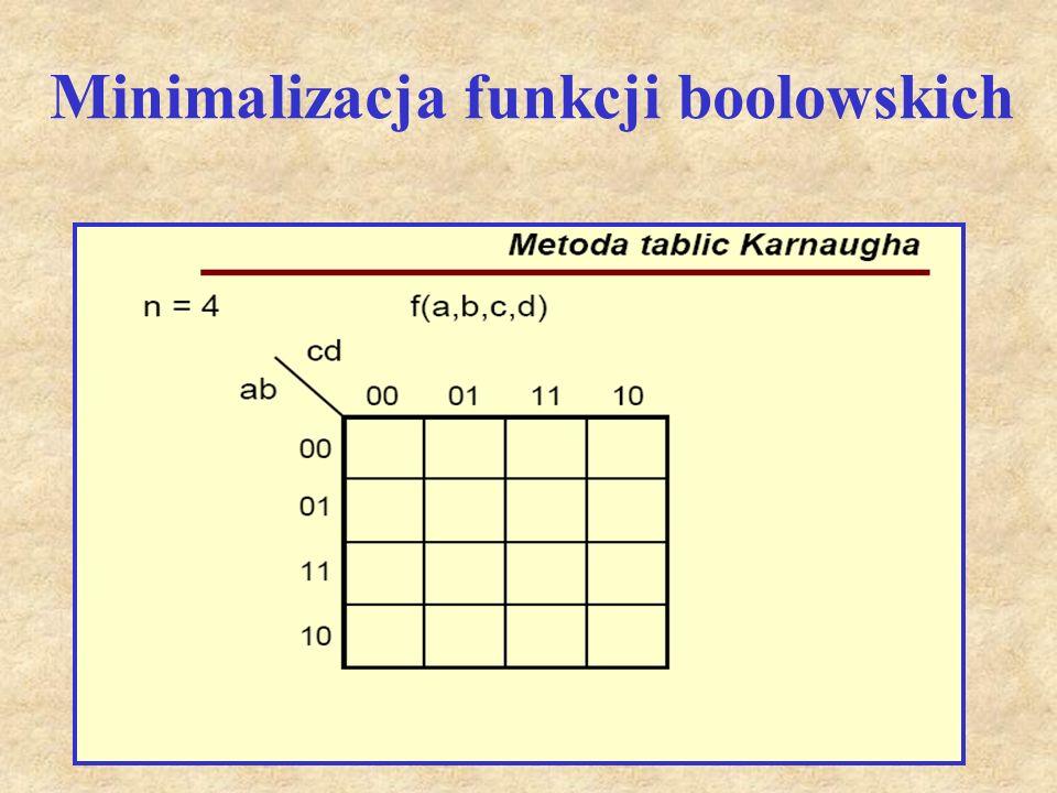 Minimalizacja funkcji boolowskich